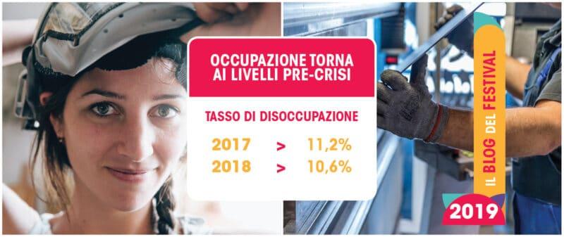 Occupazione_Primo_Trimestre_2019